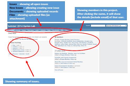 Redmine Tutorial - Hanlon Financial Systems Lab Web Encyclopedia