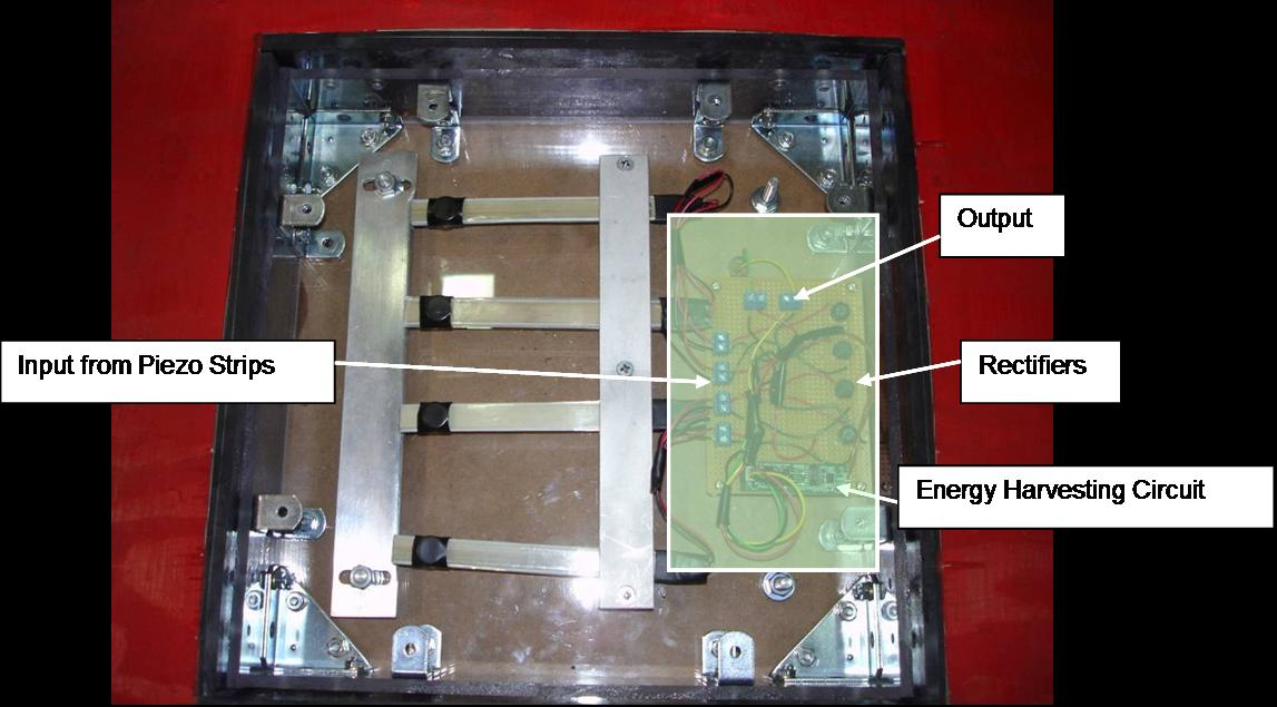 Piezoelectricbased Energy Harvesting